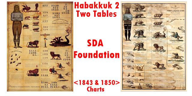 SDA Foundation